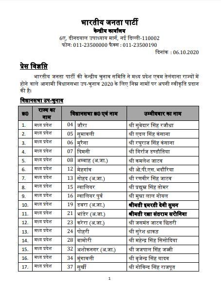 bjp candidate list